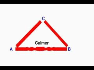 emotional-triangle
